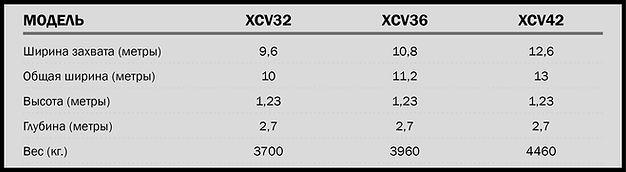 xcv specs.jpg
