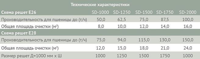 SD specs.jpg