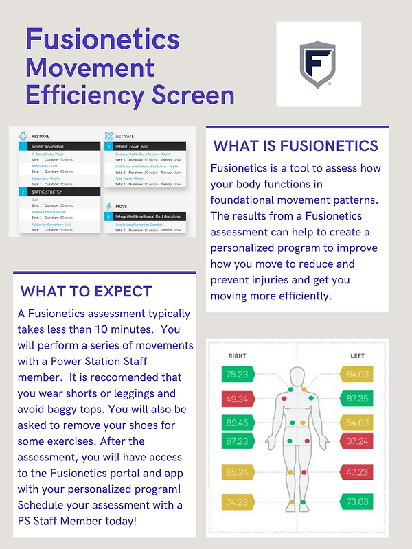 Fusionetics Poster.png