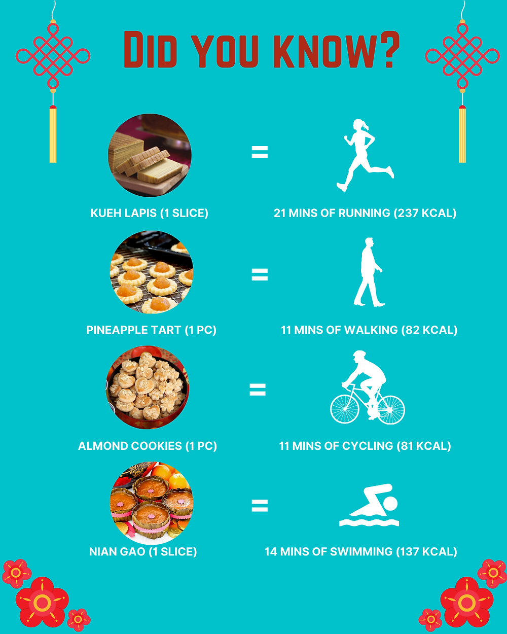 calories in chinese new year snacks infographic