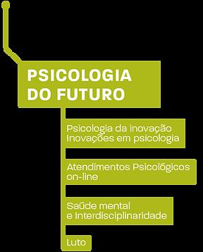 Psicologia Do Futuro.png
