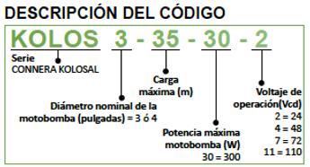 Coódigo Bomba KOLOS.png