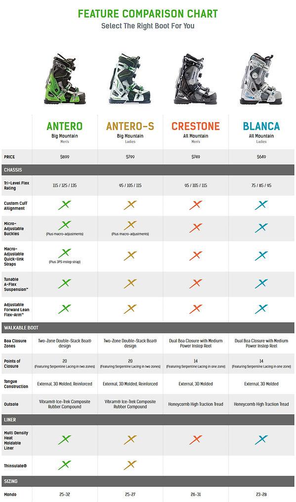 Feature Comparison Chart 2019-20.jpg