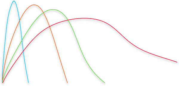 Graph for Protein.png