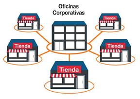 oficinas corporativas.png