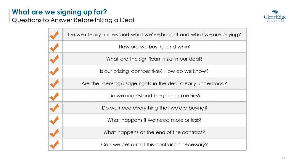 What are we signing up for? Questions to answer before inking a deal
