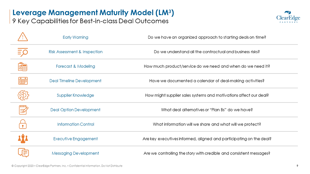 Leverage Management Maturity Model. 9 Key Capabilities for Best-in-class Deal Outcomes