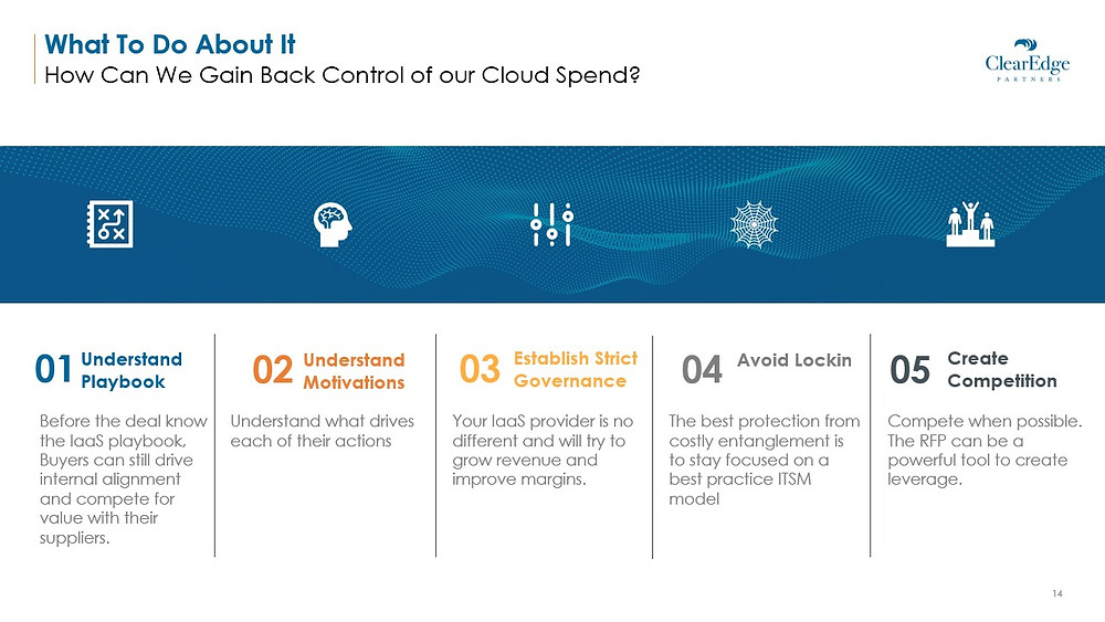 5 Steps to Regain Control of Cloud Spend