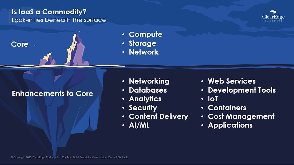 Is IaaS a Commodity? An iceberg graphic.