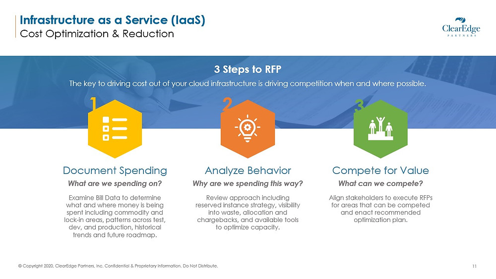 IaaS Cost Optimization and Reduction