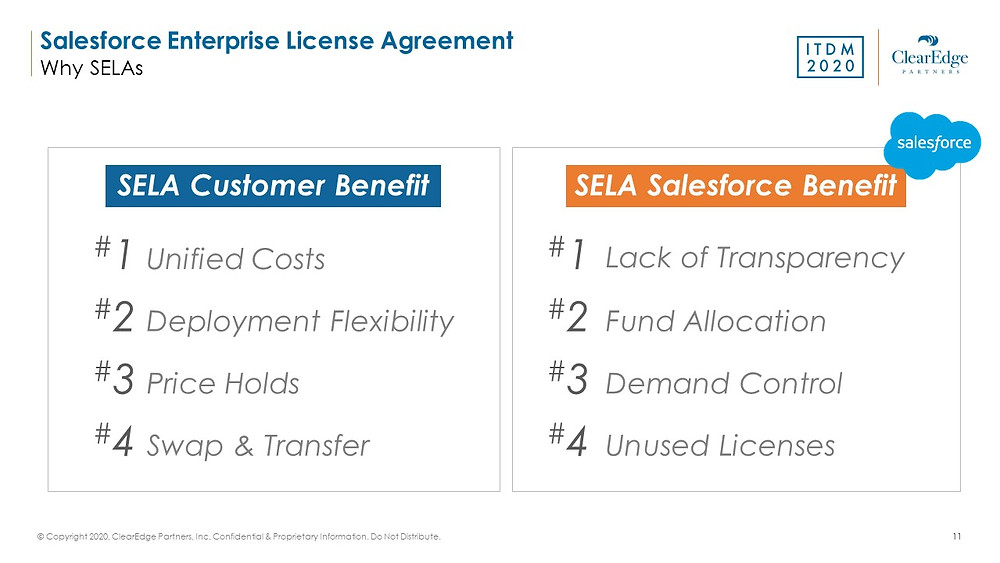 Details of enterprise license agreement benefits for customers and salesforce. Pricing plan gives unified costs but less transparency