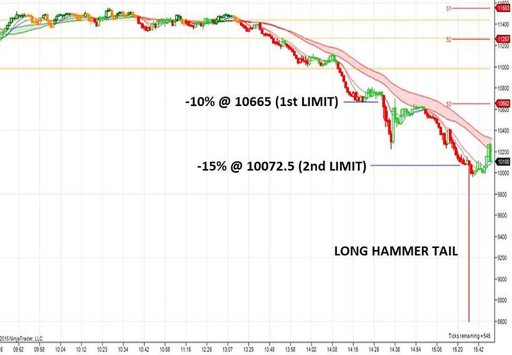 Limit chart.jpg