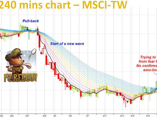 What is Taiwan trader's emotion on May 20, 2016?