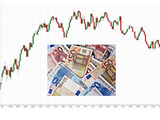 Futures Trading using TY-JG Indicators