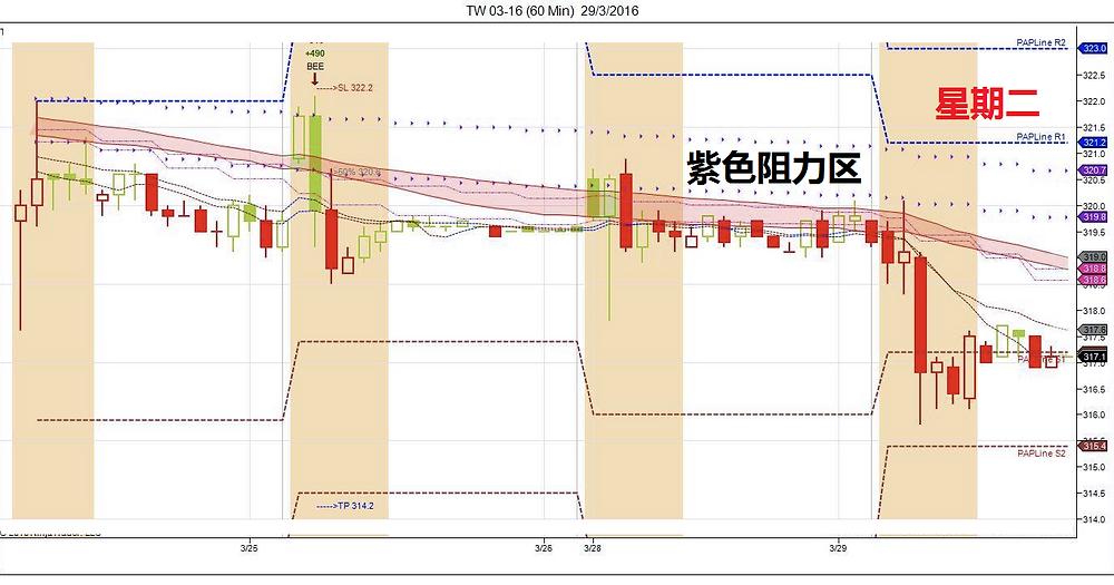 MSCI Taiwan H1