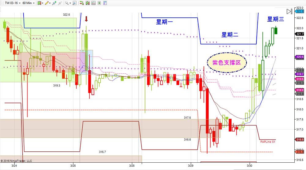 MSCI Taiwan 1pm to 1:50pm