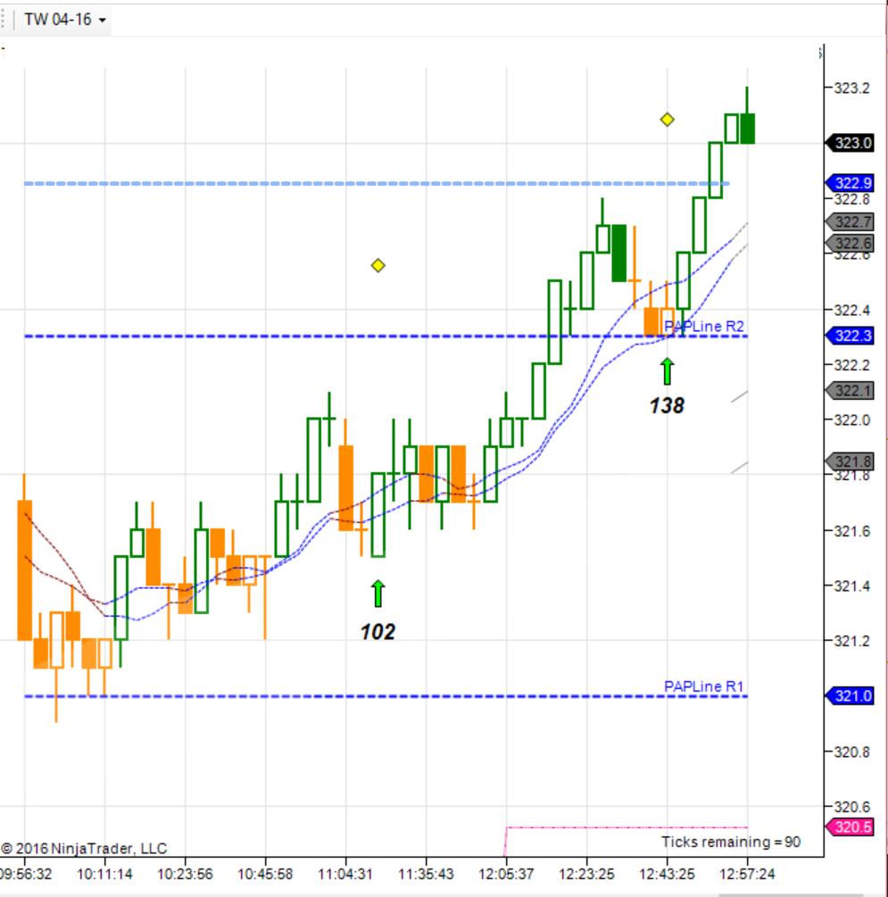 MSCI Taiwan STF 11 to 1pm