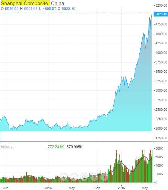 China stocks market.jpg