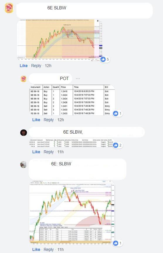 SLBW Fibonacci