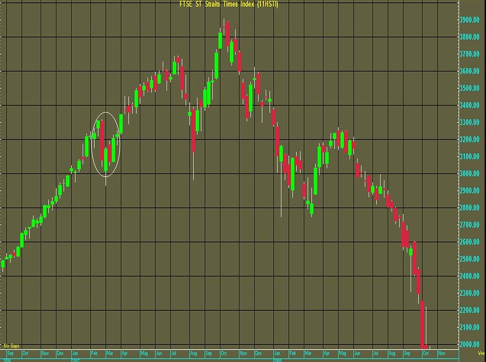 2007 chart.jpg
