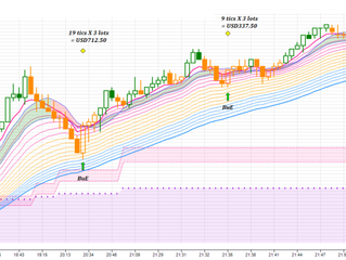 A trading plan (Part 1)