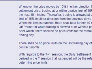 Special Edition on China Market  (Part 2: the moves that explain LIMIT moves)