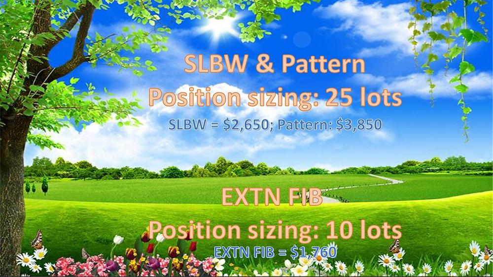 SLBW & Pattern