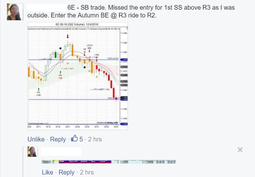 EURUSD R3's trade