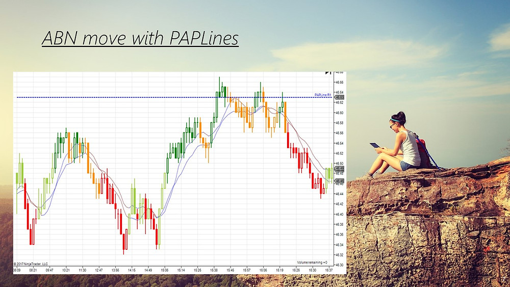 ABN move with PAPLines