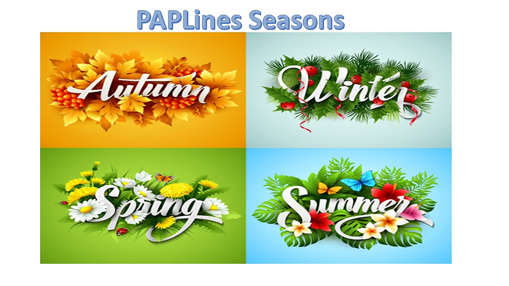 Four Seasons Trading with PAPLines