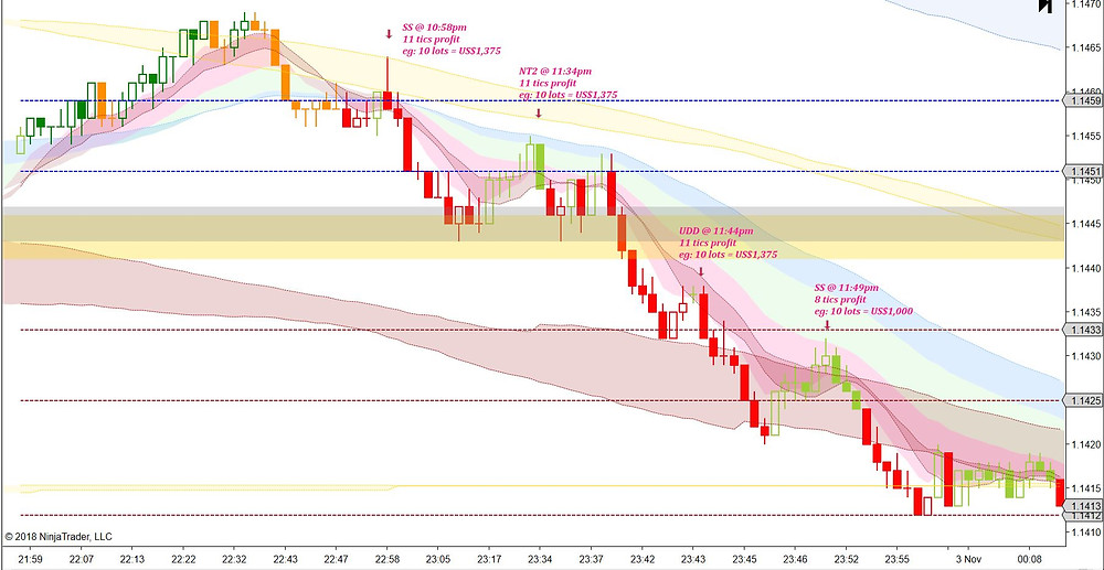 6E on NFP