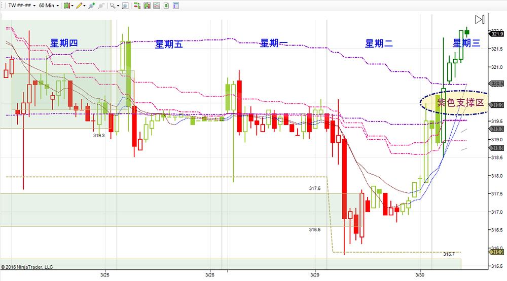MSCI Taiwan 12pm to 1pm