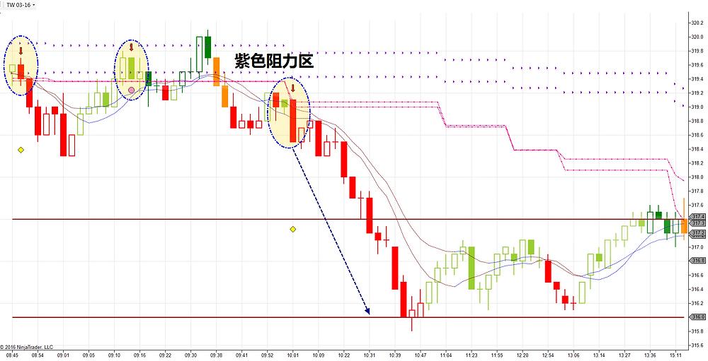 MSCI Taiwan STF