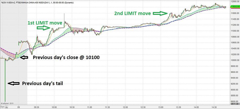 Limit chart UP.jpg