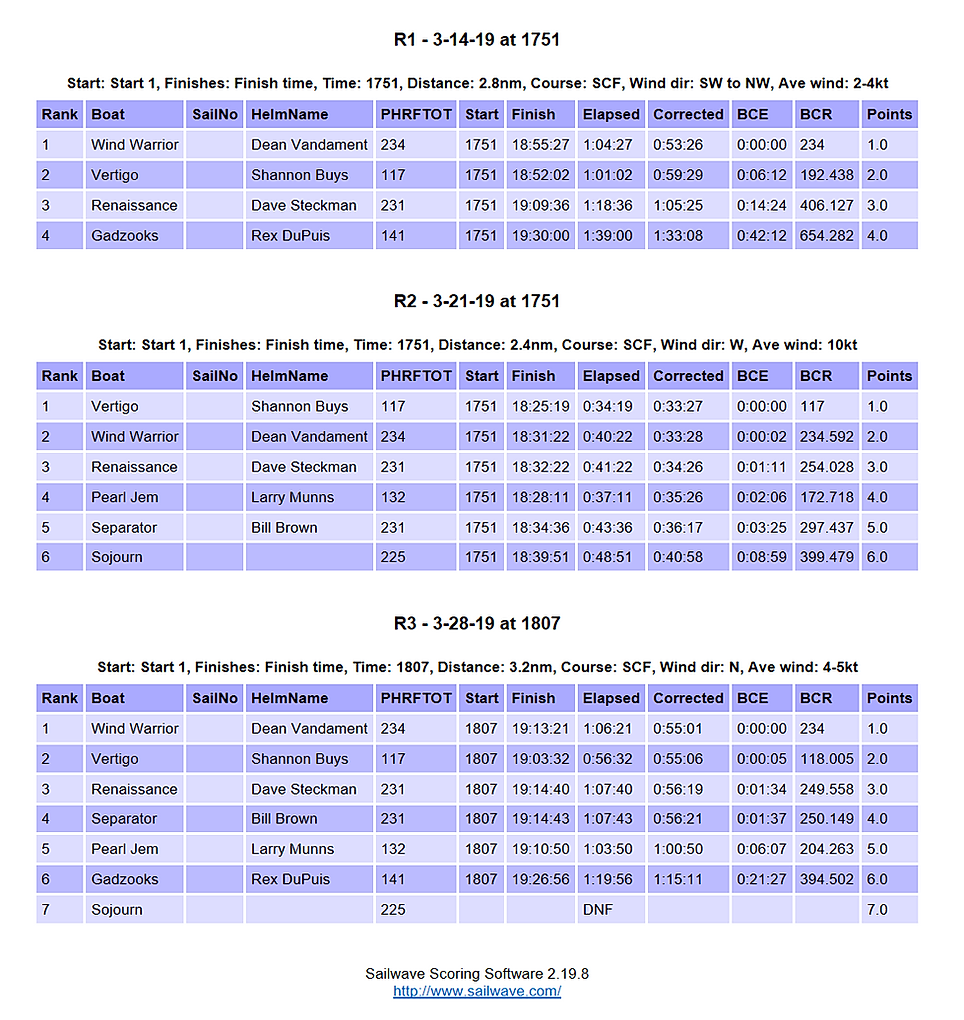 2019 Frostbite R1-3.PNG