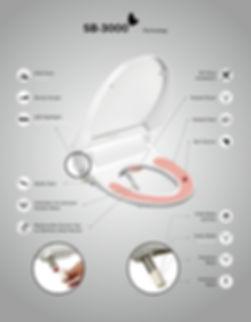 SB-3000 Technology_mobile.jpg