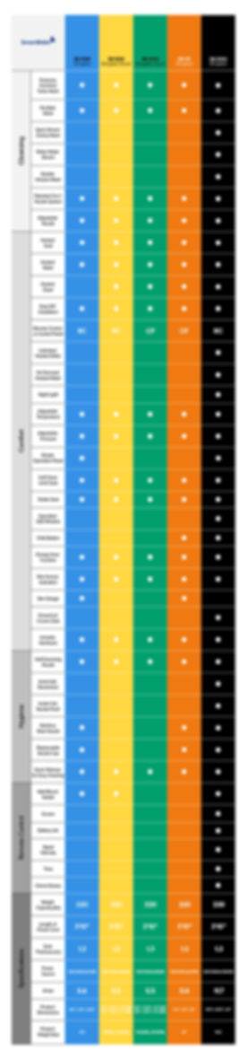 Comparison chart_SmartBidet.jpg
