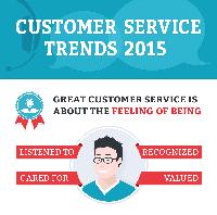 i trend del customer service 2015