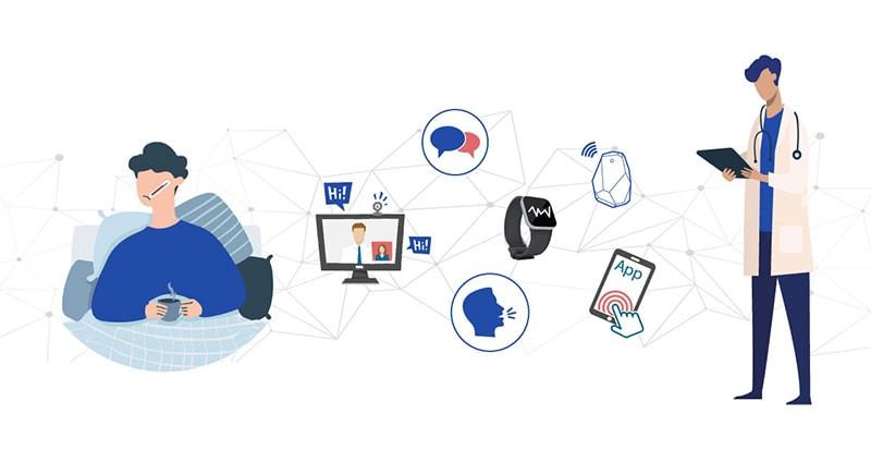 Connected care - teleassistenza - monitoraggio remoto dei pazienti