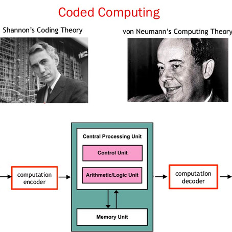 Coded Computing: An Overview