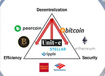 blockchainTrilemma.jpg