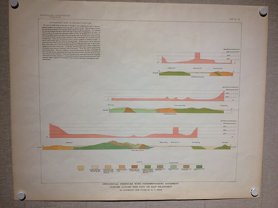1908 Profile Sheet showing Earthquake Intensity of 1906 Eq In SF