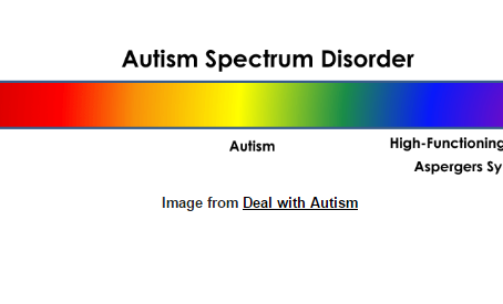 """Autism Spectrum Disorders: What is this """"spectrum"""", and why are so many affected?"""