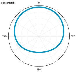 Sontronics subcardioid pattern