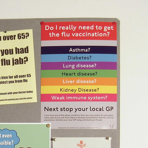 Flu Vaccination Poster