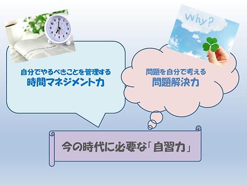 町田の小学生の自習力