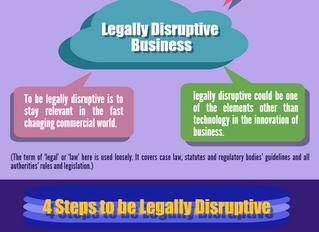 'Legally Disruptive' (Infographic) (2015/No. 0008)