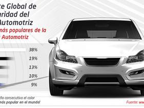 PULSO | Axalta presenta el 67º Reporte Global de Popularidad de Color Automotriz
