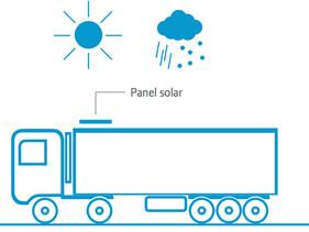 Más potencia para una mejor gestión de la energía sostenible