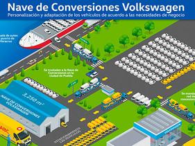 LIGEROS | Nave de Conversiones de VW Vehículos Comerciales